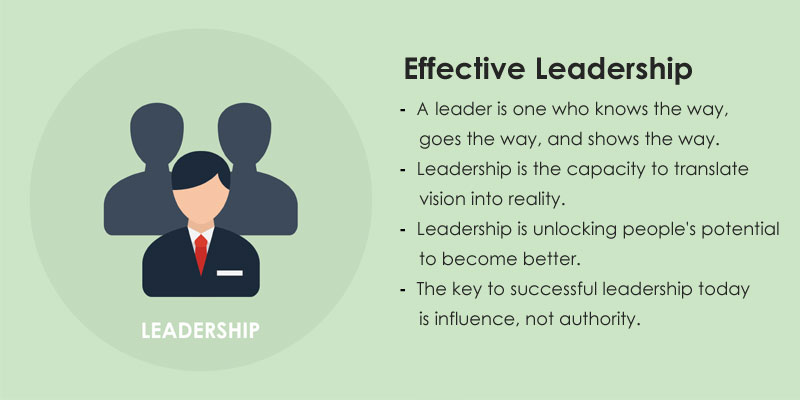 What Is Leadership What Are Components Of Effective Leadership on Position Words