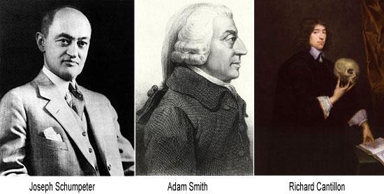 History Of Entrepreneurship and Gurus