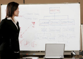 How Important Are Career Decisions – The Career Planning Process